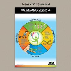 OTZ - Wellness Poster