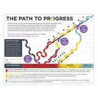 Handouts - Path to Progress