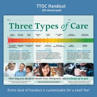 Handout - Three Types of Care