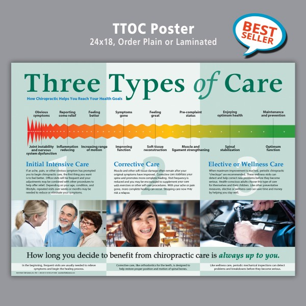 Poster - Three Types of Care