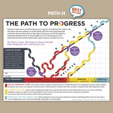 Poster - Path to Progress